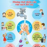 Thông báo thêm 12 ca nhiễm tại Tp. Hồ Chí Minh